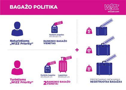 """Ką reikia žinoti apie """"Wizz Air"""" rankinį bagažą?"""