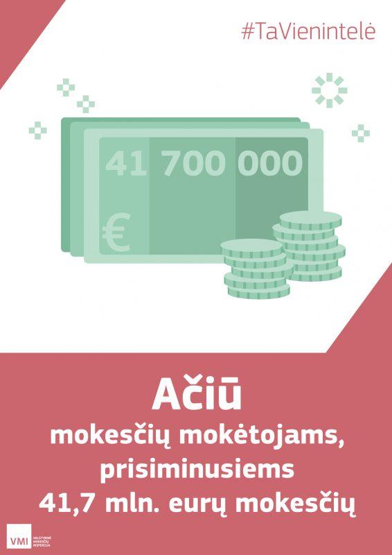 Ačiū mokesčių mokėtojams, prisiminusiems 41,7 mln. eurų pamirštų mokesčių