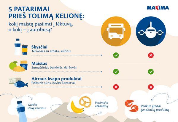5 patarimai prieš tolimą kelionę: kokį maistą pasiimti į lėktuvą, o kokį – į autobusą?