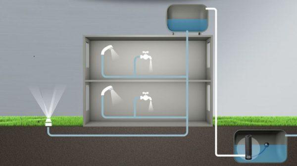 """Kokybiški """"Grundfos"""" siurbliai garantuoja ir patikimą vandens tiekimą, ir komfortišką buitį"""